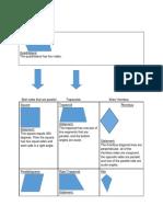 quadrilateral organizer