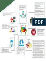 CARTOGRAFIA Conceptual Funciones de la supervision.docx