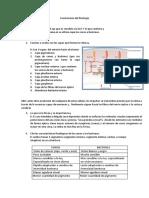 Cuestionario del fisiología ojo - Cópia - Cópia - Cópia.docx