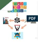 Uso de Los Mecanismos de Participación Ciudadana-mapa Mental