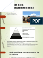 Pirámide de La Responsabilidad Social