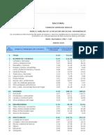 4. Ipc Canastabasica Nacional Ciudades Ene 2018 (1)
