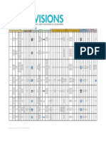 ICOVISIONS April Scoresheet