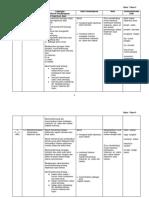 (225204764) rpt-sains-tahun-4_bm.doc