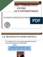 Panorama Comparativo Politicas Universitarias 83-08