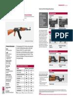 SAS-weapons-assault-rifles-Kalashnikov-AK-47.pdf