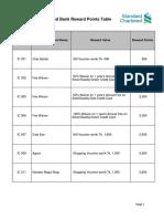 bd-sc-rewards-point-table.pdf