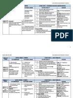 Rancangan Pengajaran Tahunan RBT Tahun 4 2018
