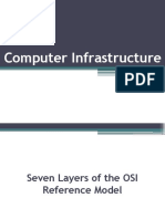 3 - Seven Layers of OSI Model