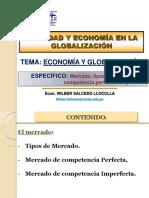 Clase 07 - Economía y Globalización - Mercado de Competencia Perfecta e Imperfecta