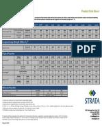 StrataGrid_ProductData