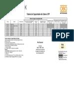 Capacidade de Cabos da WDK.pdf