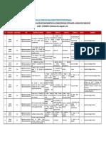 2.- CLASE_B_CATEGORÍA_IIA.pdf