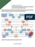 Webern Sinfonia op21 palindromo desarrollo.pdf