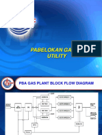 Gas Plant Pba Utility