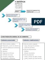 UPP NUTRICIÓN Y DIETÉTICA.pptx