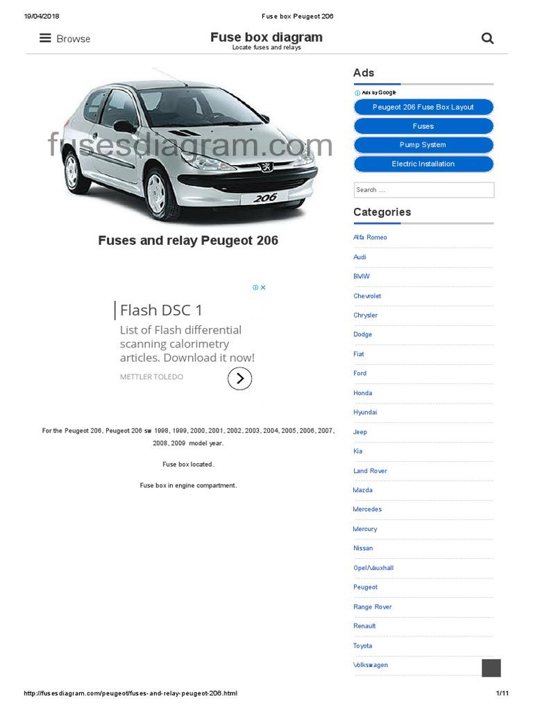 Fuse Box Peugeot 206 Switch Fuel Injection Fiat 500 Cigarette Lighter