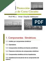 Calculo de Curto Circuito Cap4 Modo de Compatibilidade [1]