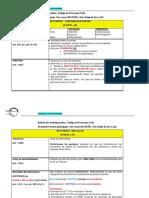 Tabela Dos Desesperados - Recursos No CPC