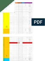 Matriz de Peligros y Riesgos Containers