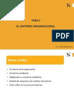 Tema 2_El Entorno Externo y Relaciones Interorganizacionales