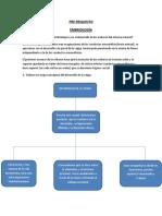 PRE 6.docx
