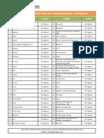 SCNC APROBADOS.pdf