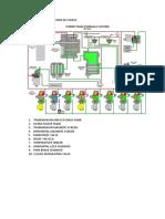 Sistema Hidraulico de Tren de Fuerza-Avance