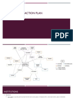 Asset Map and Action Plan v2