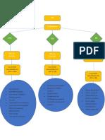 Clase Digestion y Absorcion de Carbohidratos