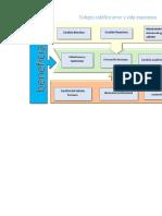 Mapa y Caracterizacion de Procesos del Proyecto.xlsx