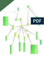 math  unit concept  map