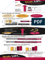 r541 infographic tritoncollegemathup updated
