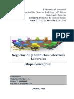 Laoral Colectivo_Negociacion y Conflicto
