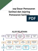 M3 Konsep Dasar Pemasaran Sanitasi Dan Jejaring Pemasaran Sanitasi
