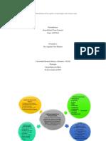 Infograma Individual