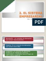 2. El Sistema Empresarial