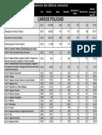 quadro de demanda 2014 07 18 1.pdf