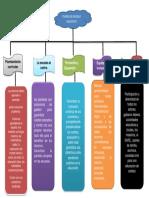 pilares del nuevo modelo educativo.docx
