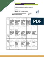 Rúbrica Cuadro Comparativo Factoriales U3