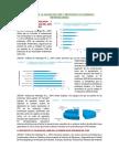 Monitoreo de La Calidad Del Aire y Medicion de Las Variables Metereologicas