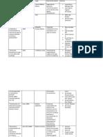 tabla-de-artículos.docx