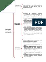 241811075-PARADIGMAS-DE-INVESTIGACION-pdf.pdf