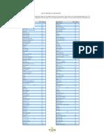 Dielectric_Constants.pdf