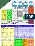 AMB Japanese Verbs