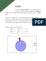 Comparitive Analysis.docx Twinklr