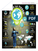 Día de La Tierra, 12 Datos Que Van Más Allá