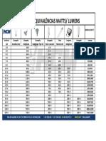 Tabela Equivalencias LED (1)