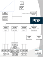 Struktur Organisasi XT Pku