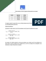Ejercicios de cirva vertical Asimetrica.docx
